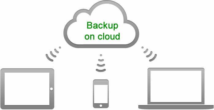 backup on cloud